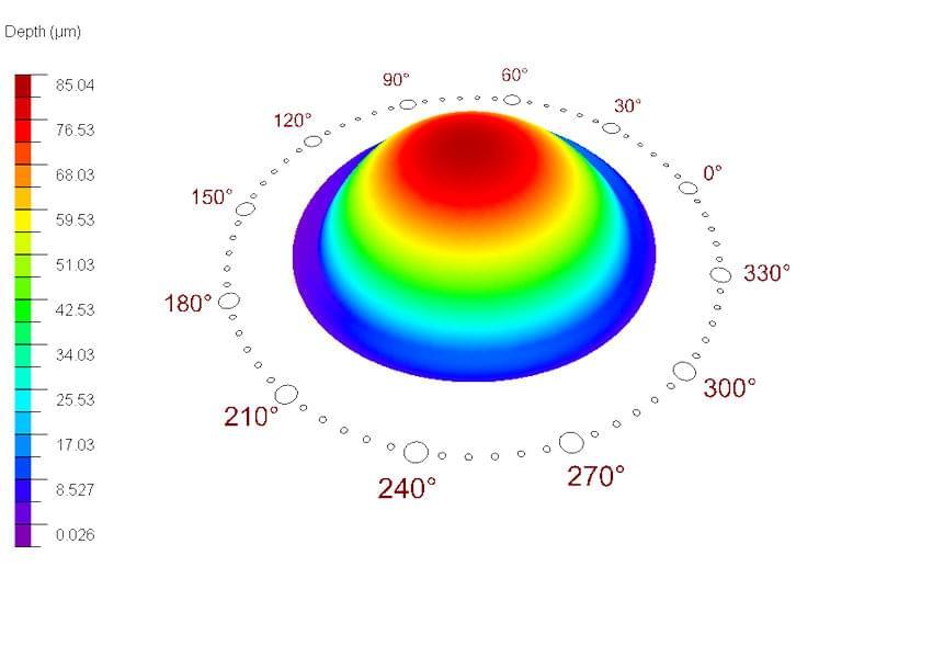 Dr Jimmy Lim JL Eye Specialists SCHWIND CAM module ORK-CAM treatment planning chart depth